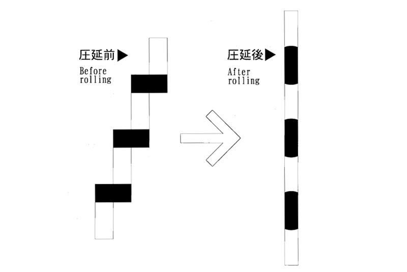 XFフラット型